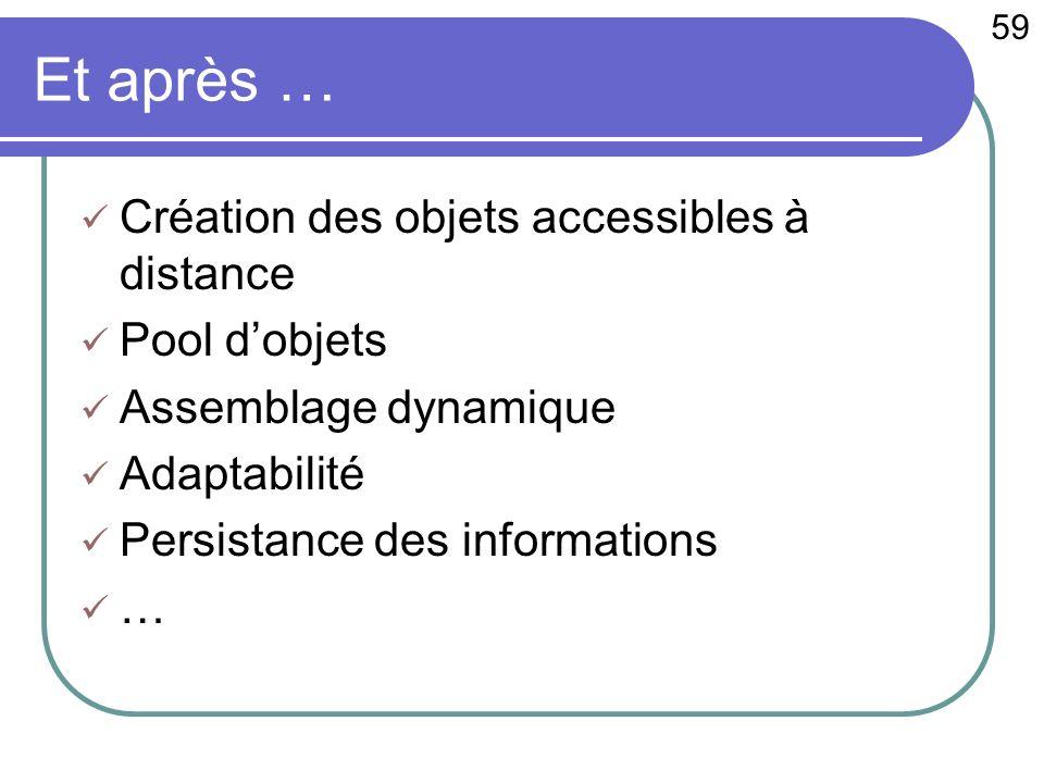 59 c 2003 - Raphaël Marvie Et après … Création des objets accessibles à distance Pool dobjets Assemblage dynamique Adaptabilité Persistance des informations …
