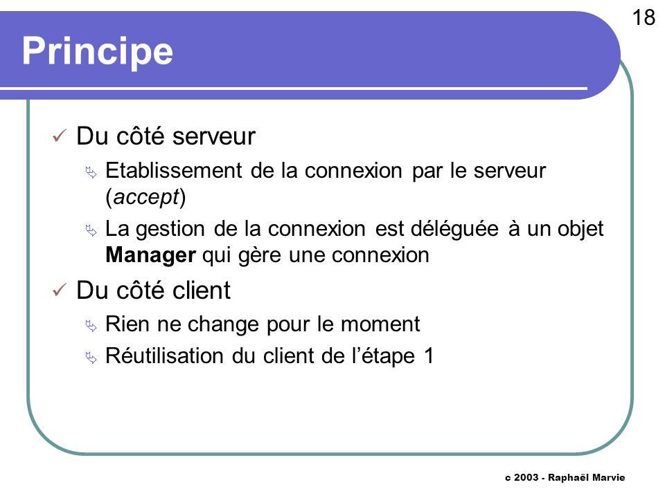 18 c 2003 - Raphaël Marvie Principe Du côté serveur Etablissement de la connexion par le serveur (accept) La gestion de la connexion est déléguée à un