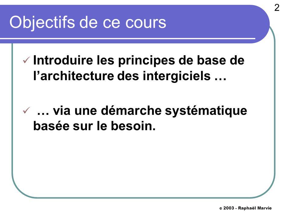 2 c 2003 - Raphaël Marvie Objectifs de ce cours Introduire les principes de base de larchitecture des intergiciels … … via une démarche systématique basée sur le besoin.