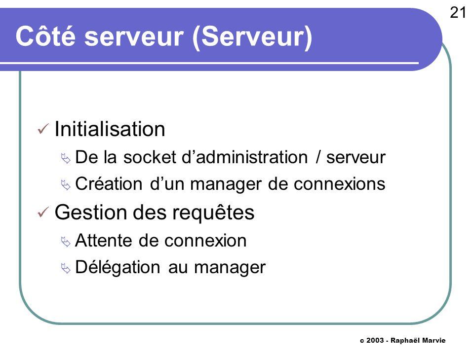 21 c 2003 - Raphaël Marvie Côté serveur (Serveur) Initialisation De la socket dadministration / serveur Création dun manager de connexions Gestion des