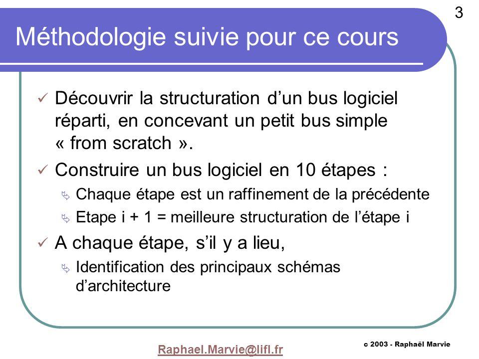 3 c 2003 - Raphaël Marvie Méthodologie suivie pour ce cours Découvrir la structuration dun bus logiciel réparti, en concevant un petit bus simple « from scratch ».