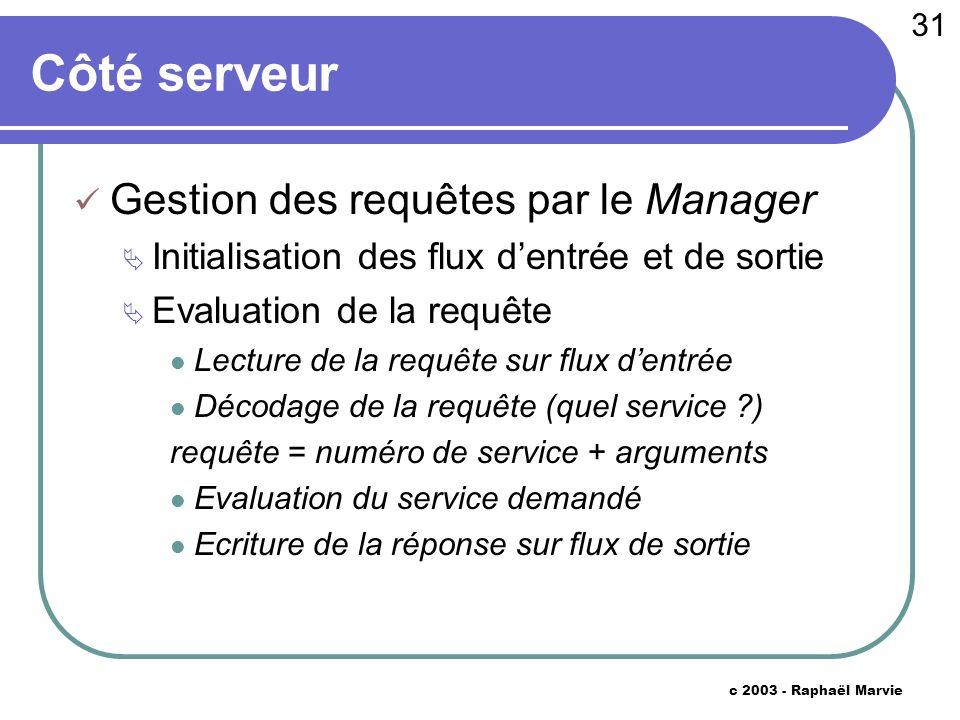 31 c 2003 - Raphaël Marvie Côté serveur Gestion des requêtes par le Manager Initialisation des flux dentrée et de sortie Evaluation de la requête Lect