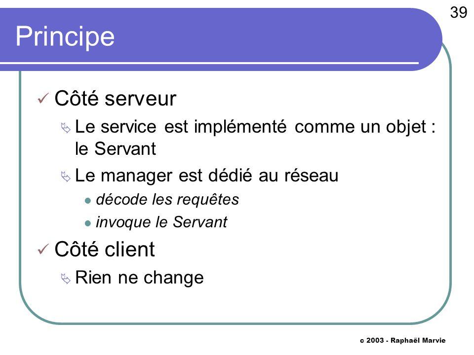 39 c 2003 - Raphaël Marvie Principe Côté serveur Le service est implémenté comme un objet : le Servant Le manager est dédié au réseau décode les requê