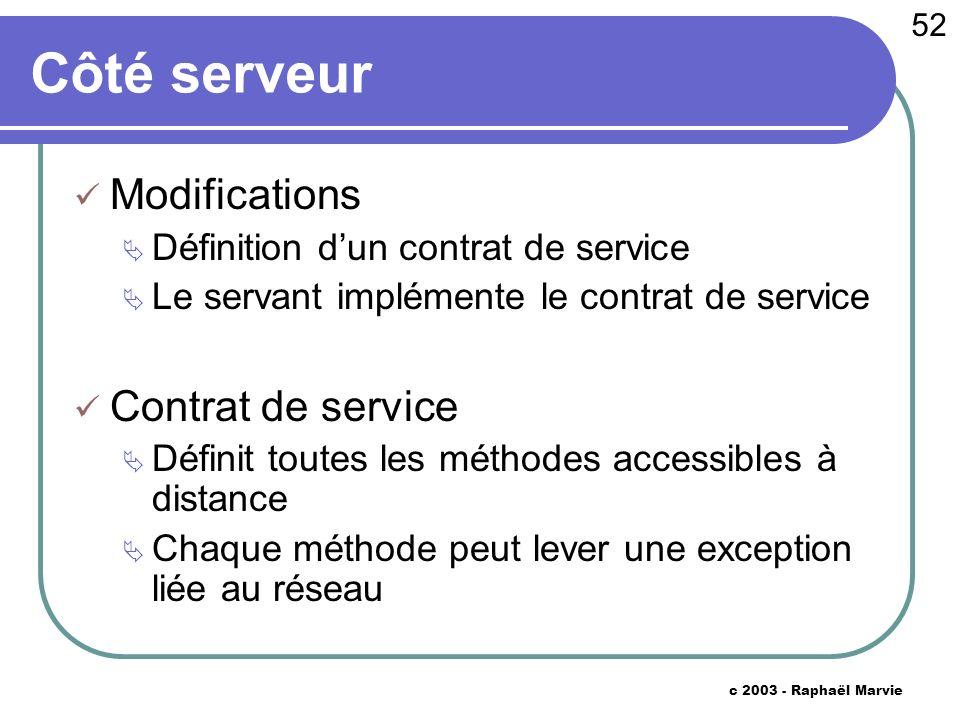 52 c 2003 - Raphaël Marvie Côté serveur Modifications Définition dun contrat de service Le servant implémente le contrat de service Contrat de service