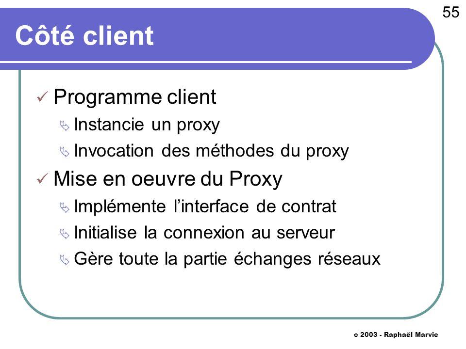 55 c 2003 - Raphaël Marvie Côté client Programme client Instancie un proxy Invocation des méthodes du proxy Mise en oeuvre du Proxy Implémente linterf