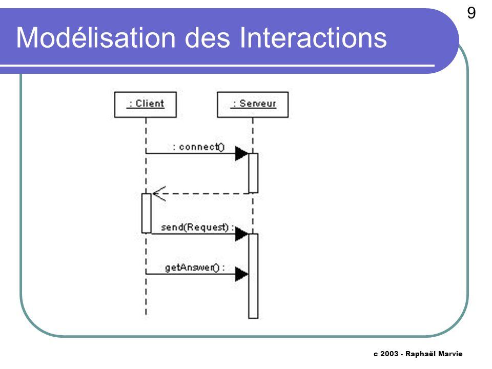 9 c 2003 - Raphaël Marvie Modélisation des Interactions