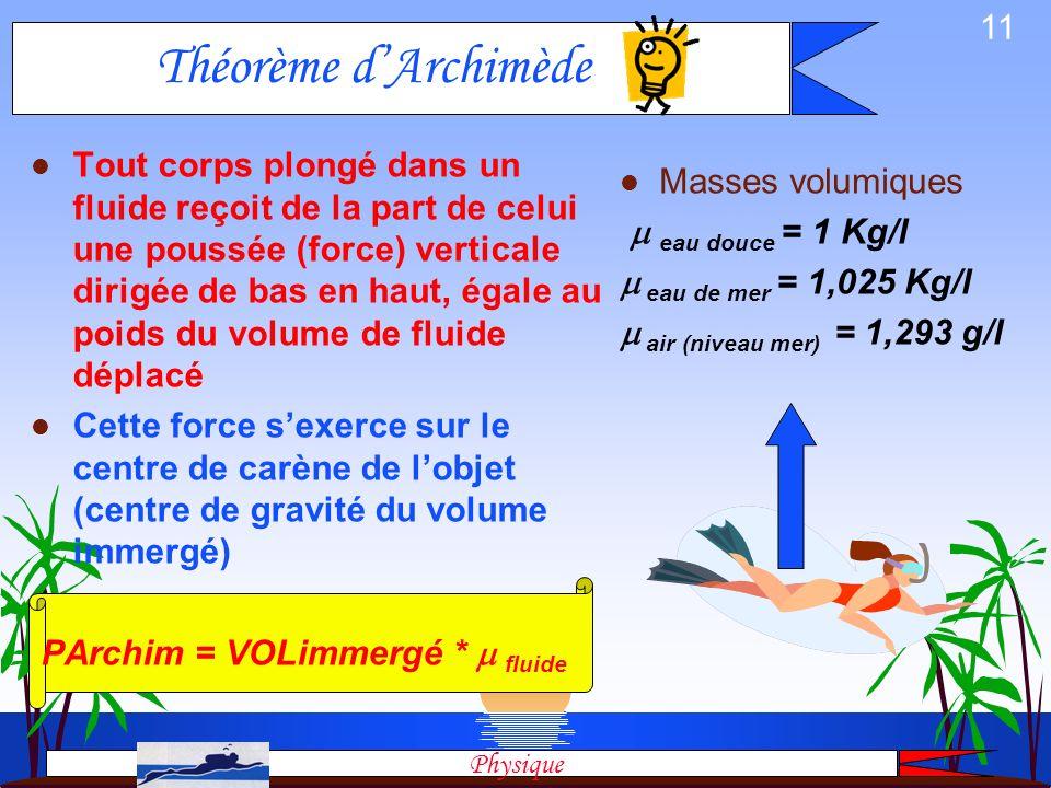 10 Flottabilité Principe dArchimède Poids apparent Flottabilité Lestage Poumon- Ballast Relevage dobjets Physique