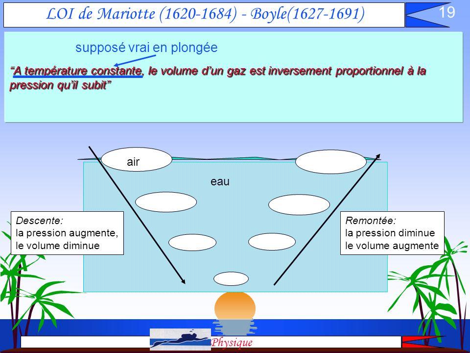 18 Compressibilité des gaz Pressions Loi de Mariotte Equilibrage Autonomie en air Gonflage des blocs Détendeurs Barotraumatismes Physique