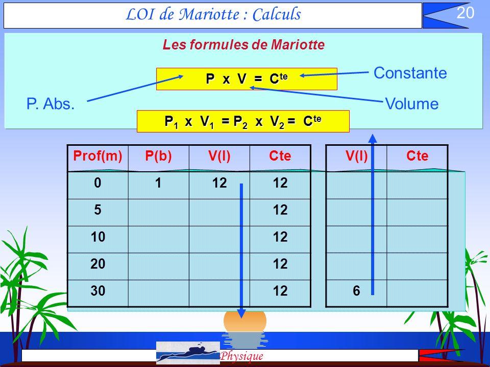 19 A température constante, le volume dun gaz est inversement proportionnel à la pression quil subit LOI de Mariotte (1620-1684) - Boyle(1627-1691) ai