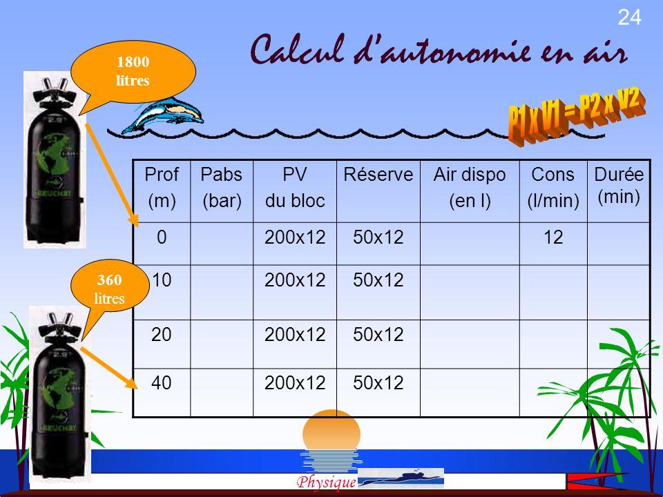 23 Calcul de consommation dair Calcul de consommation dair Un plongeur respire sur le rythme de 20 l / min. Son bloc est un 12 litres gonflé à 200 bar