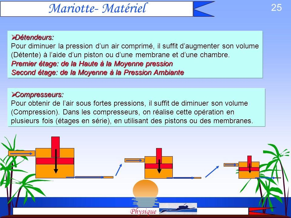 24 Calcul dautonomie en air Prof (m) Pabs (bar) PV du bloc RéserveAir dispo (en l) Cons (l/min) Durée (min) 0200x1250x1212 10200x1250x12 20200x1250x12