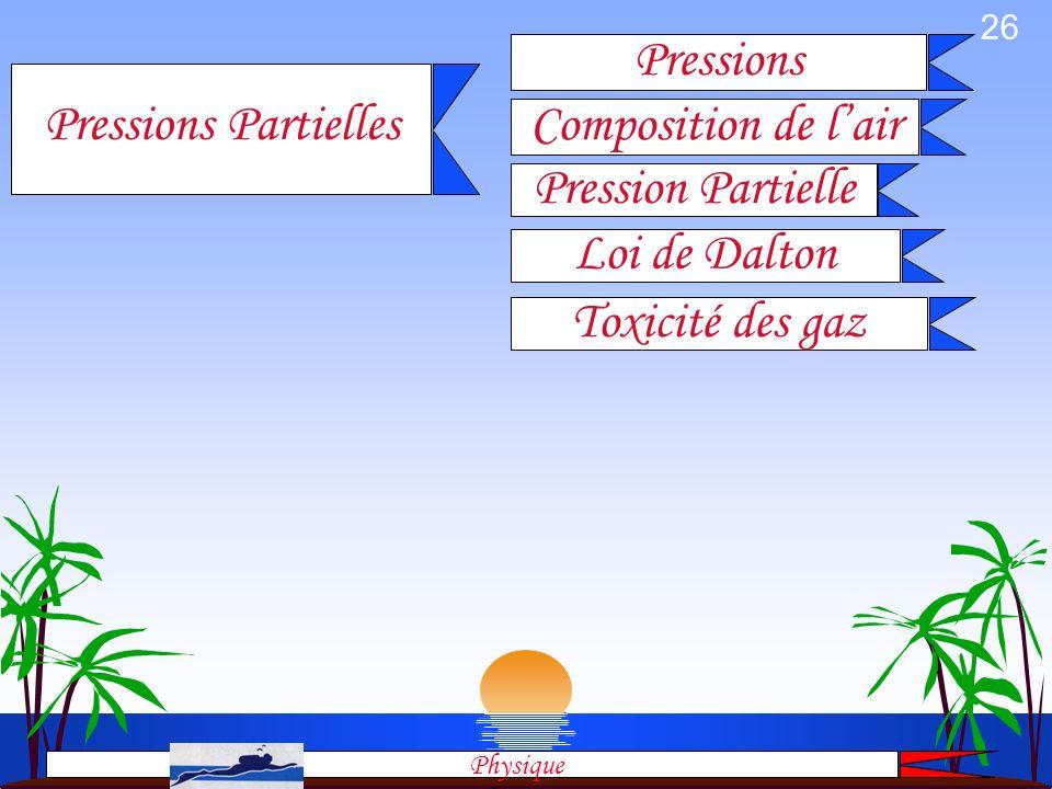 25 Détendeurs: Détendeurs: Pour diminuer la pression dun air comprimé, il suffit daugmenter son volume (Détente) à laide dun piston ou dune membrane e