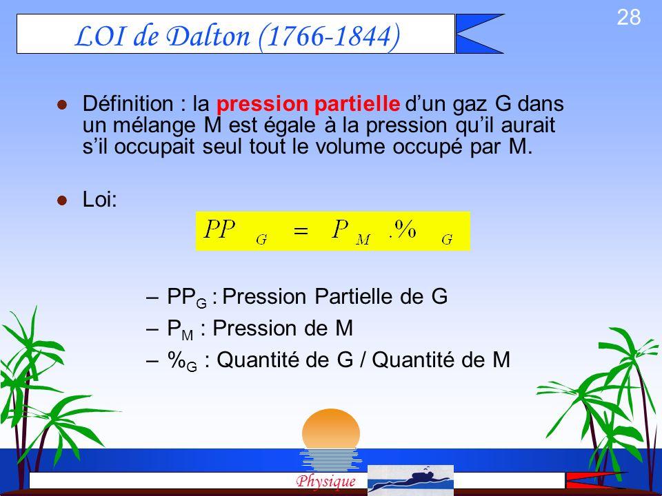 27 Pressions partielles Composition de lair: % exact% arrondi % exact% arrondi Oxygène O2 : 20,9 % 21 % Azote N2 : 79 % 79 % Gaz CarboniqueCO2 : 0,03