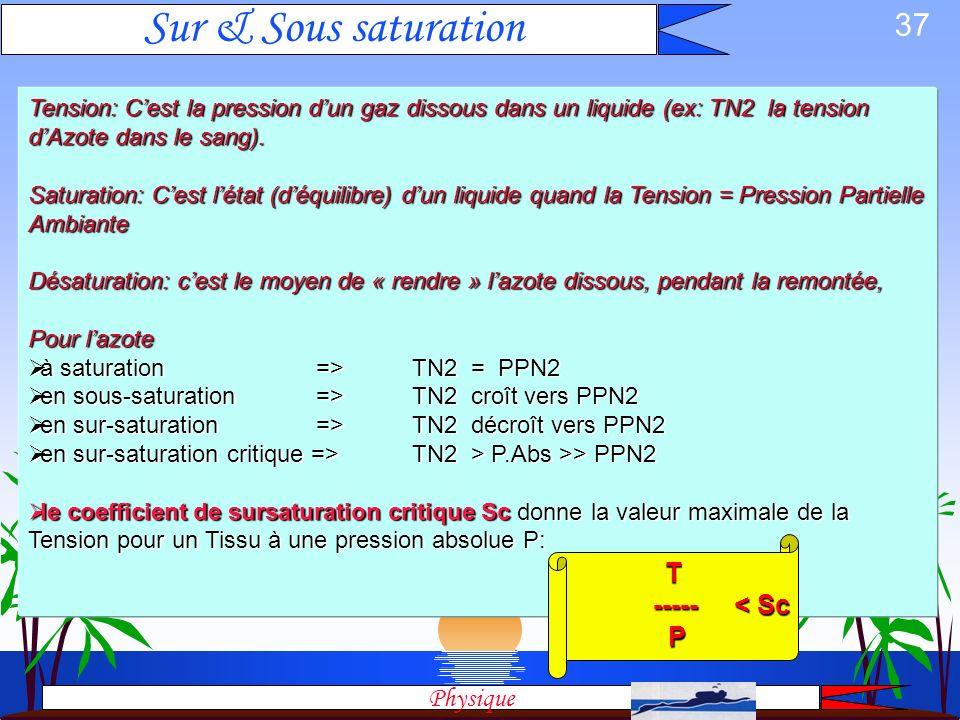 36 SUR_SAT CRITIQUE 3 b 5 b + +++++ +++++++++ SOUS-SAT SAT +++++ ++++ SUR-SAT ++ SUR-SAT 1 b Chaque correspond à une PpN2 de 0,8 b +++ SUR-SAT Palier