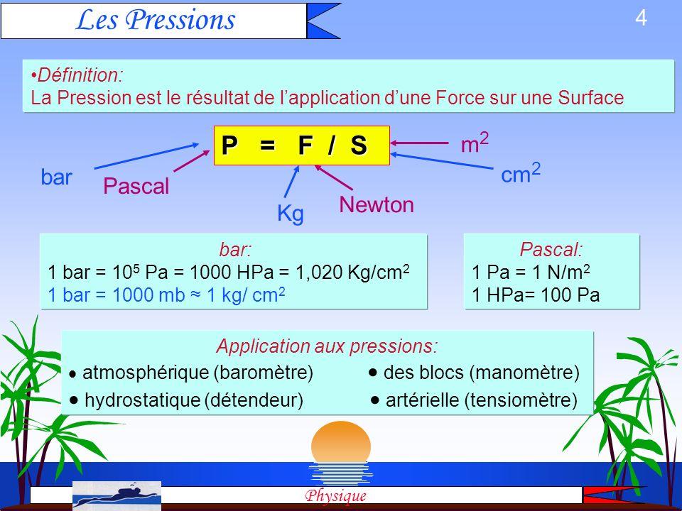 3 Réglementation Physique Matériel Physiologie Accidents Tables Pressions Flottabilité Compressibilité Pressions Partielles Dissolution Optique Acoust