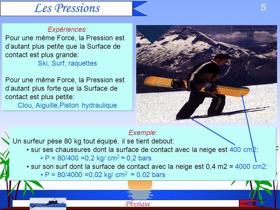 4 Définition: La Pression est le résultat de lapplication dune Force sur une Surface Les Pressions Newton cm 2 bar Application aux pressions: atmosphé