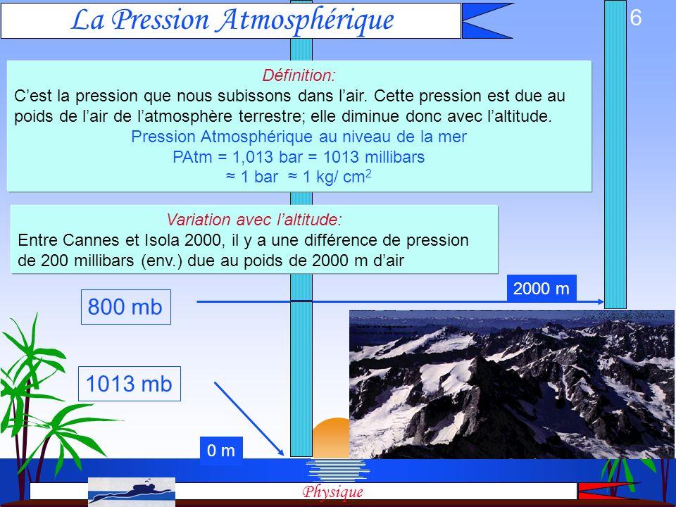 5 Expériences: Pour une même Force, la Pression est dautant plus petite que la Surface de contact est plus grande: Ski, Surf, raquettes Pour une même