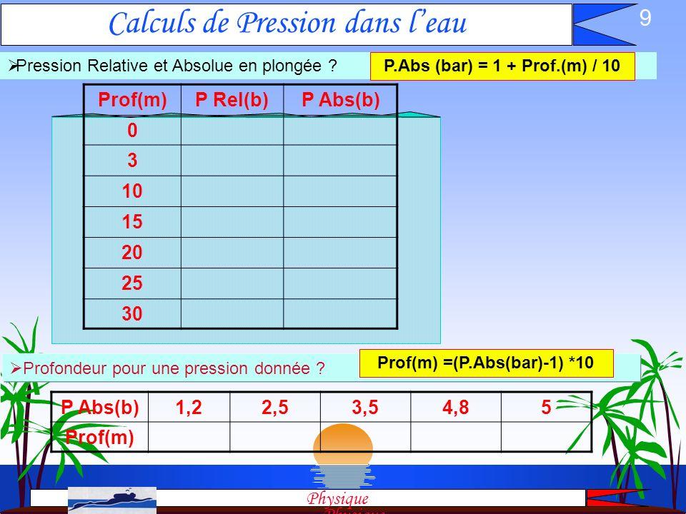 8 Tout corps immergé subit une pression Hydrostatique due au poids de la colonne deau située au dessus de lui; cette pression (dite Relative) augmente