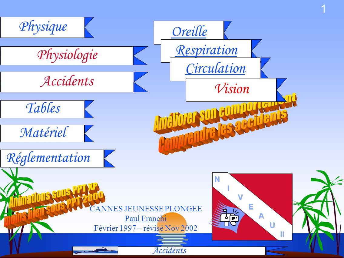 1 Réglementation Physique Matériel Accidents Physiologie Tables Accidents CANNES JEUNESSE PLONGEE Paul Franchi Février 1997 – révisé Nov 2002 Oreille Respiration Circulation Vision