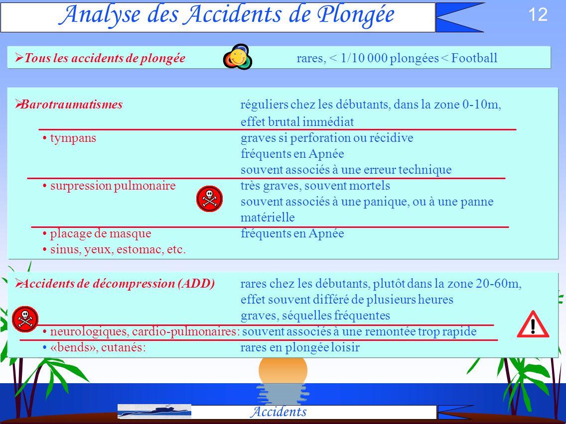 11 Il est vital de connaître les principaux accidents de plongée pour pouvoir: 1.ressentir (pour soi) ou reconnaître (chez lautre) les premiers signes