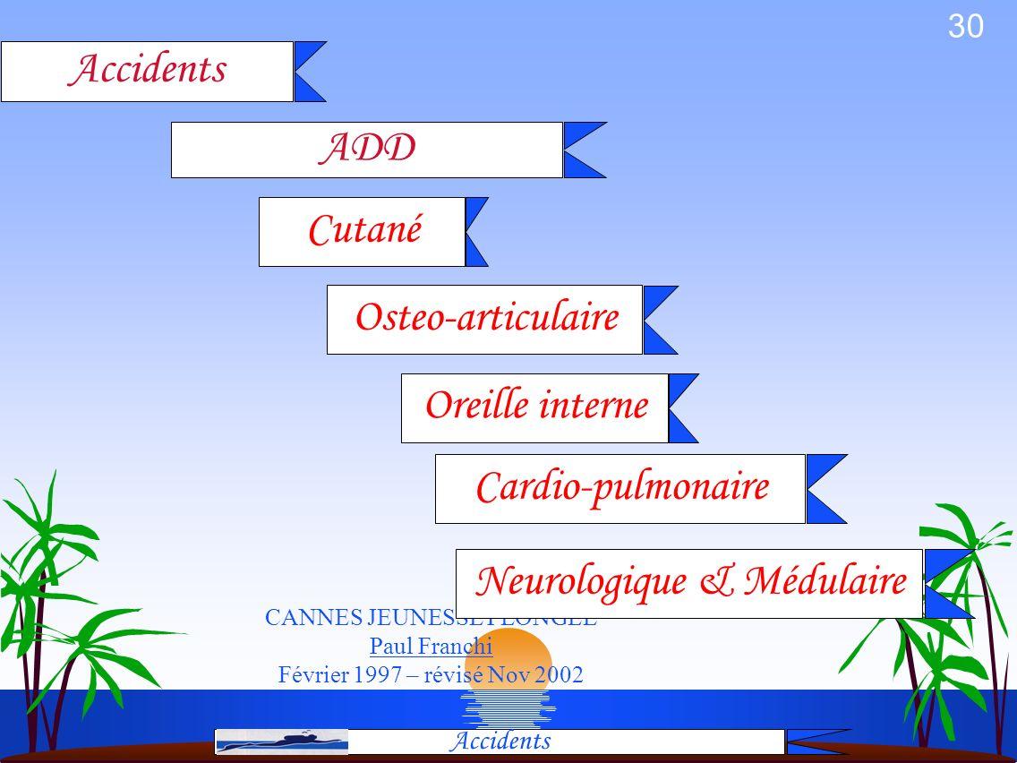 29 Prévention de la Surpression Pulmonaire Accidents 1.Certificat médical annuel de non contre indication à la plongée 2.Ne pas bloquer sa respiration