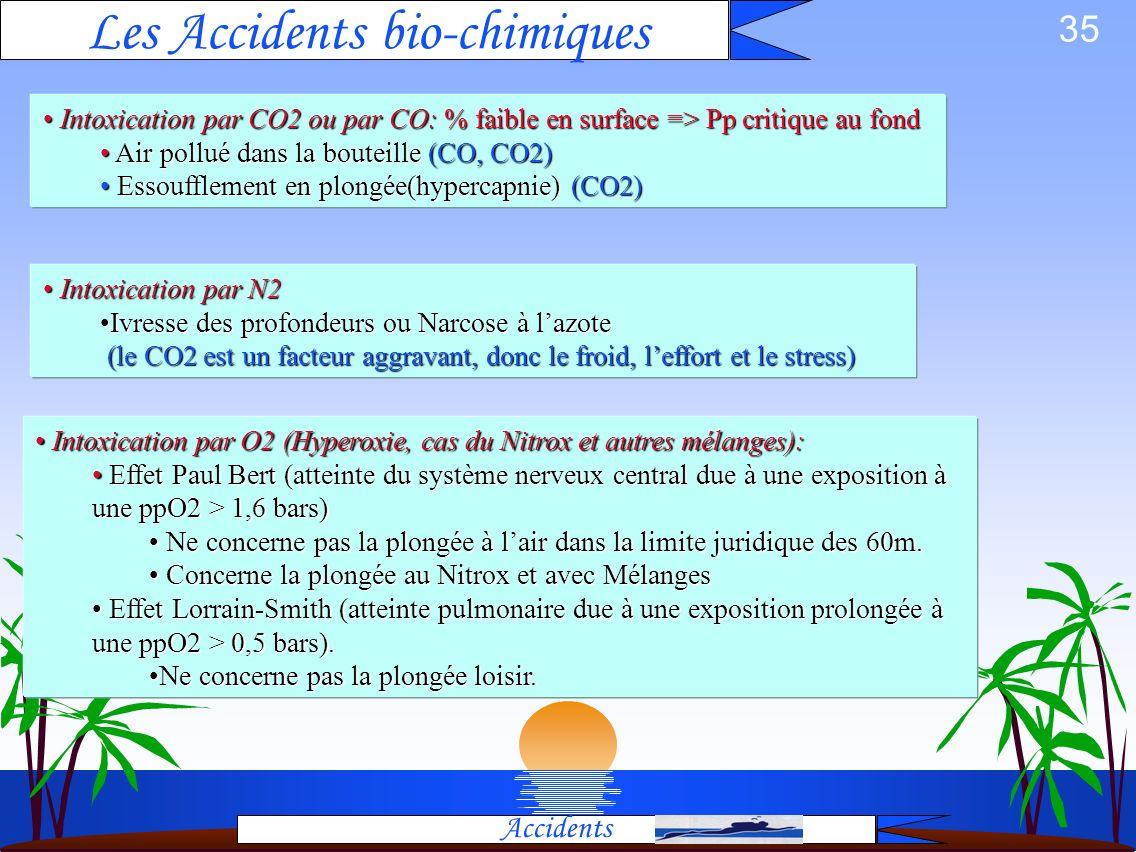 34 Accidents Bio-chimiques Accidents CANNES JEUNESSE PLONGEE Paul Franchi Février 1997 – révisé Nov 2002 Essoufflement(CO2) Narcose (N2) Hyperoxie (O2