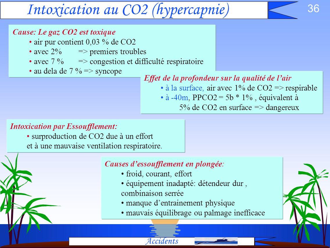 35 Les Accidents bio-chimiques Accidents Intoxication par CO2 ou par CO: % faible en surface => Pp critique au fond Intoxication par CO2 ou par CO: %
