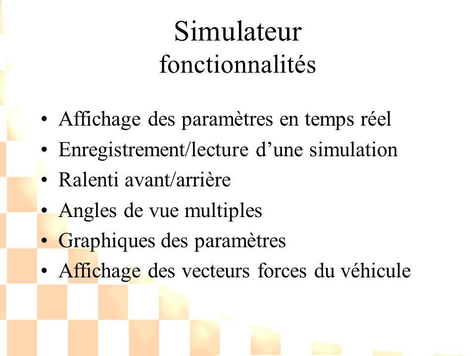 Simulateur fonctionnalités Affichage des paramètres en temps réel Enregistrement/lecture dune simulation Ralenti avant/arrière Angles de vue multiples