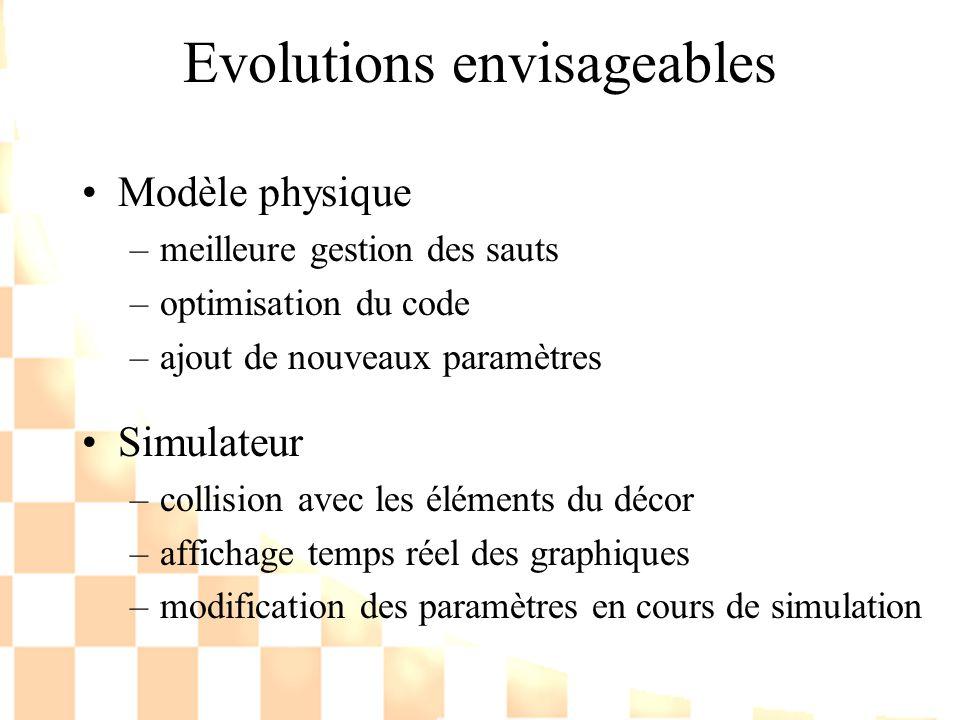 Evolutions envisageables Modèle physique –meilleure gestion des sauts –optimisation du code –ajout de nouveaux paramètres Simulateur –collision avec l