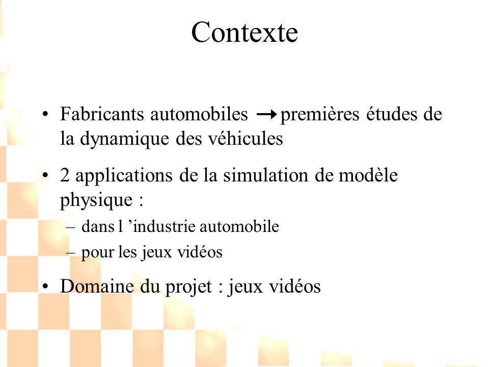 Contexte Fabricants automobiles premières études de la dynamique des véhicules 2 applications de la simulation de modèle physique : –dans l industrie