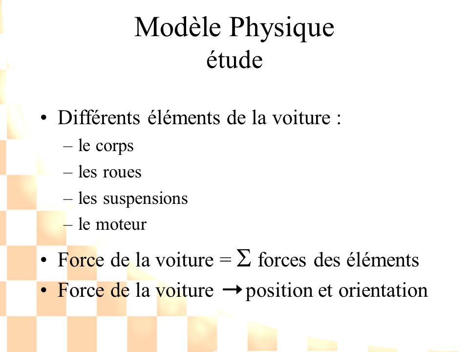 Modèle Physique étude Différents éléments de la voiture : –le corps –les roues –les suspensions –le moteur Force de la voiture = forces des éléments F