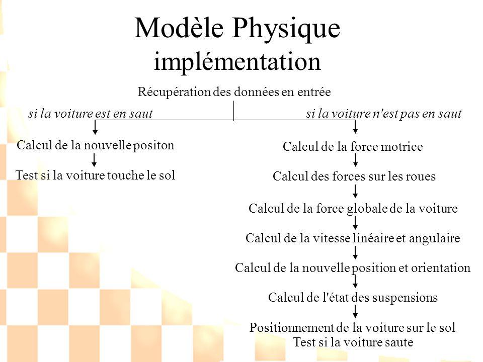 Modèle Physique implémentation Calcul de la nouvelle positon Test si la voiture touche le sol Calcul de la force motrice Calcul des forces sur les rou