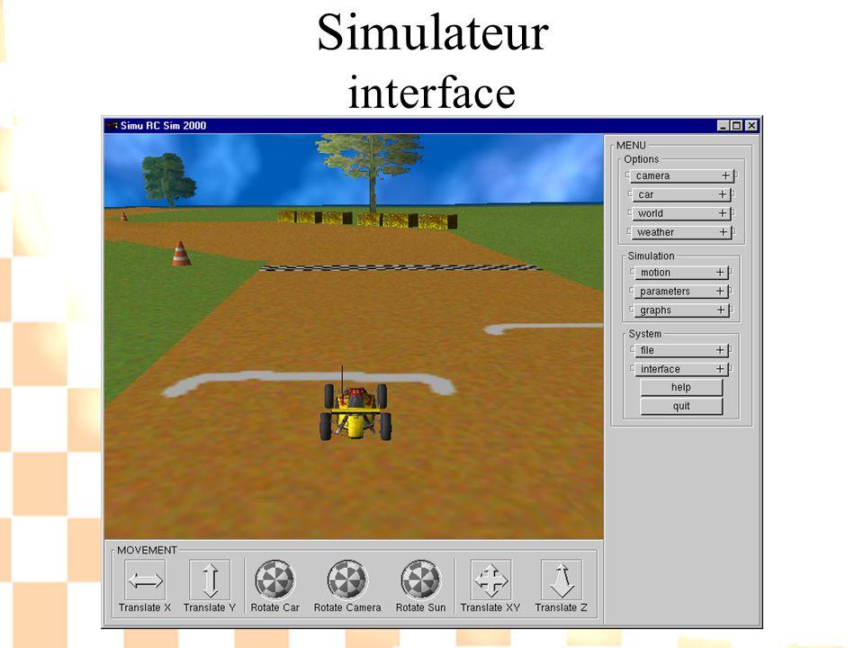 Simulateur fonctionnalités Affichage des paramètres en temps réel Enregistrement/lecture dune simulation Ralenti avant/arrière Angles de vue multiples Graphiques des paramètres Affichage des vecteurs forces du véhicule