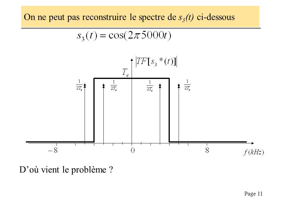 Page 11 On ne peut pas reconstruire le spectre de s 3 (t) ci-dessous Doù vient le problème ?