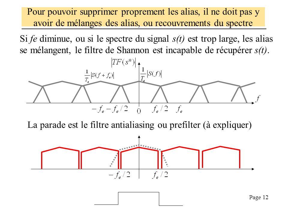 Page 12 Pour pouvoir supprimer proprement les alias, il ne doit pas y avoir de mélanges des alias, ou recouvrements du spectre Si fe diminue, ou si le