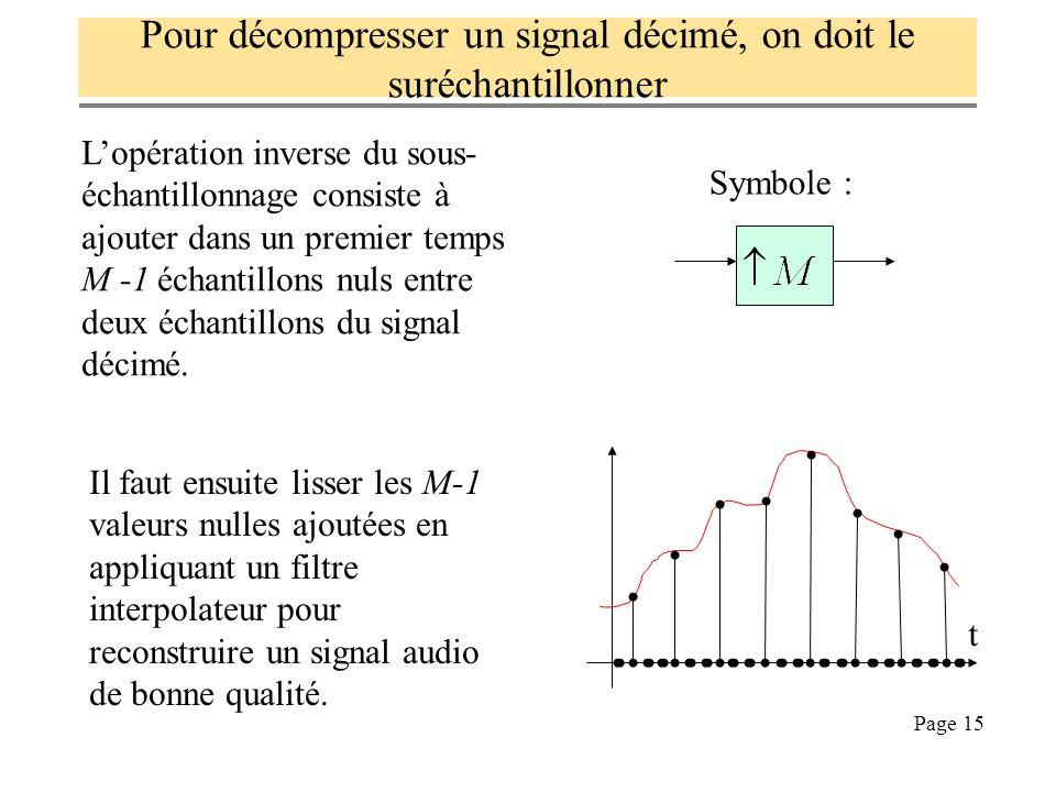 Page 15 Pour décompresser un signal décimé, on doit le suréchantillonner Lopération inverse du sous- échantillonnage consiste à ajouter dans un premie