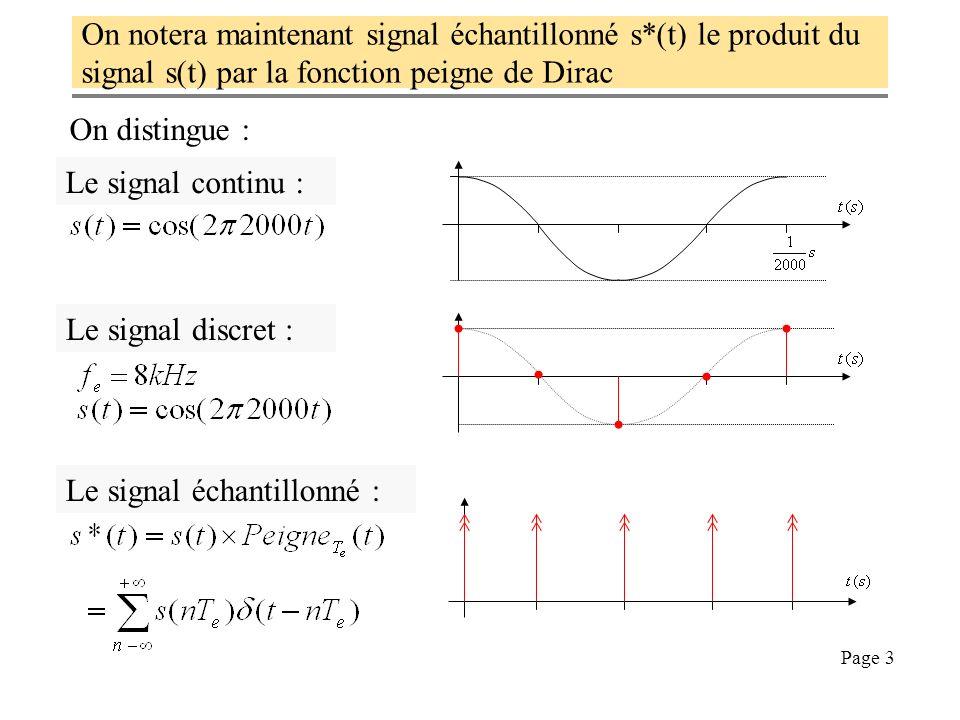 Page 3 On notera maintenant signal échantillonné s*(t) le produit du signal s(t) par la fonction peigne de Dirac Le signal continu : Le signal discret