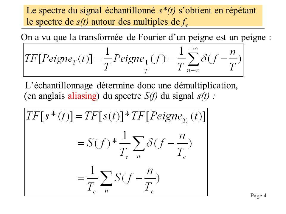 Page 4 Le spectre du signal échantillonné s*(t) sobtient en répétant le spectre de s(t) autour des multiples de f e Léchantillonnage détermine donc un