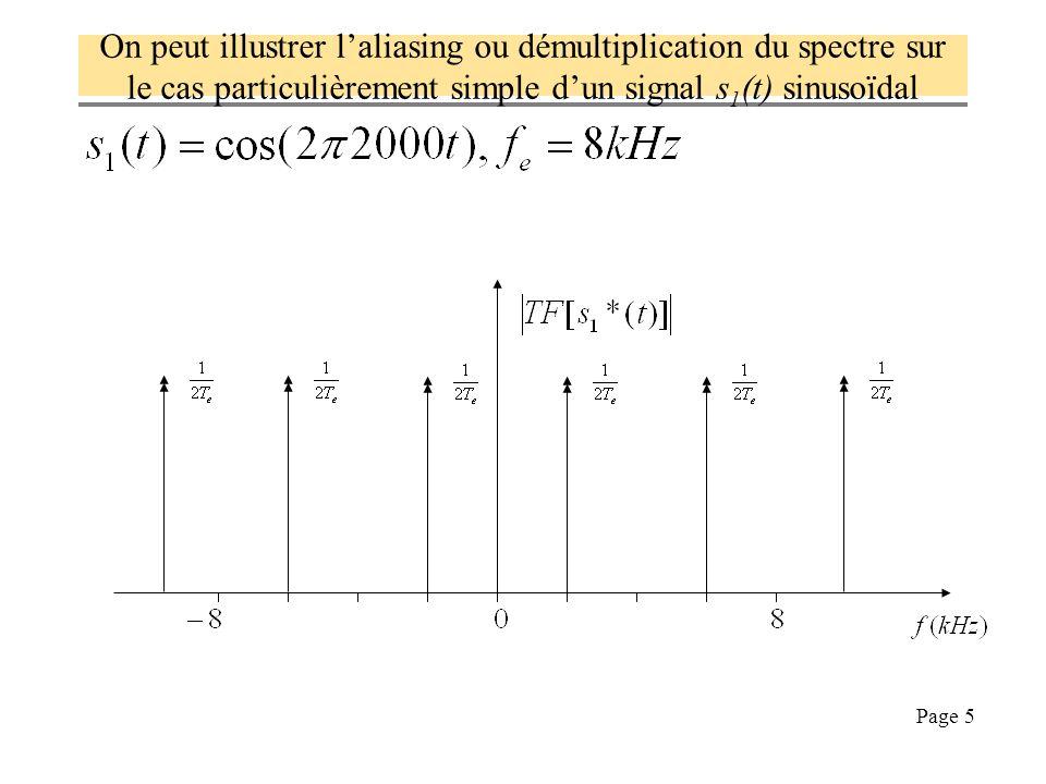 Page 6 Reprendre pour s 2 (t) ci-dessous et donner le spectre de s 2 * (t) En dautres termes, comment gommer les répliques du spectre, tout en conservant loriginal … Comment retrouver le spectre de s 2 (t) à partir du spectre de s 2 *(t), cest le problème que se pose C.
