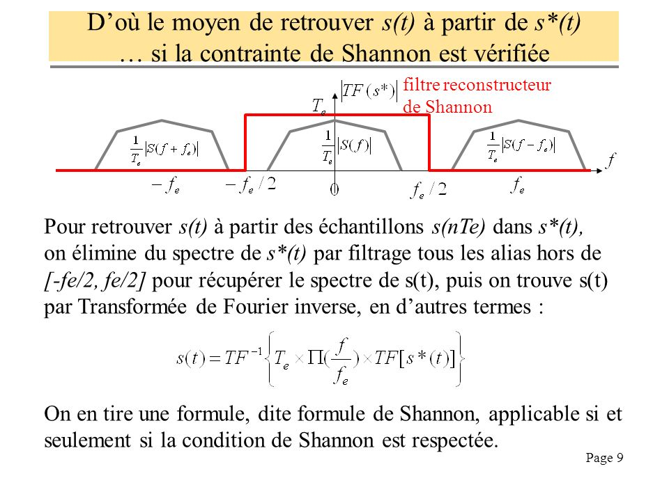 Page 10 La formule de Shannon (pour information) On sait maintenant trouver la formule de Shannon qui calcule s(t) à partir des échantillons s(nT e ) : 1.Puisque s(t) est la transformée inverse dun produit (cf.