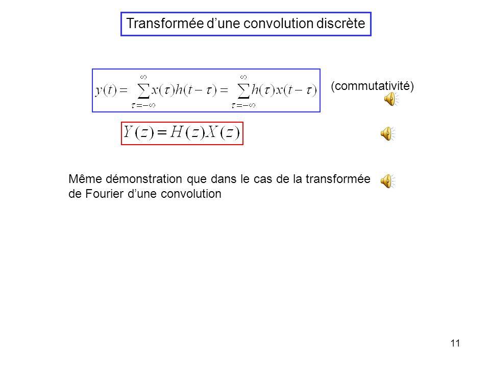 10 La transformée dune séquence de durée finie Le retard de k échantillons est associé à z -k est un polynôme La transformée dun signal composé dun se