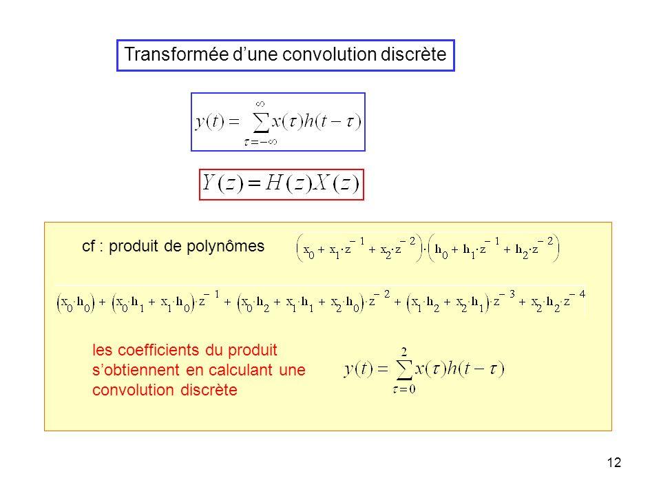 11 Transformée dune convolution discrète Même démonstration que dans le cas de la transformée de Fourier dune convolution (commutativité)