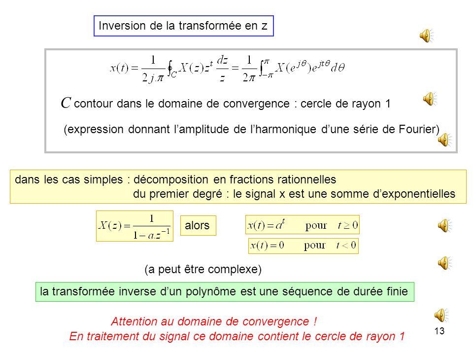 12 Transformée dune convolution discrète cf : produit de polynômes les coefficients du produit sobtiennent en calculant une convolution discrète
