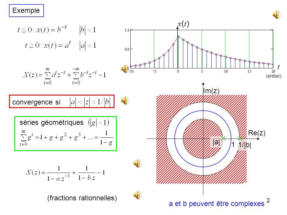 2 Exemple convergence si 1 Re(z) Im(z)  a  1/ b  séries géométriques (fractions rationnelles) x(t)x(t) t (entier) a et b peuvent être complexes