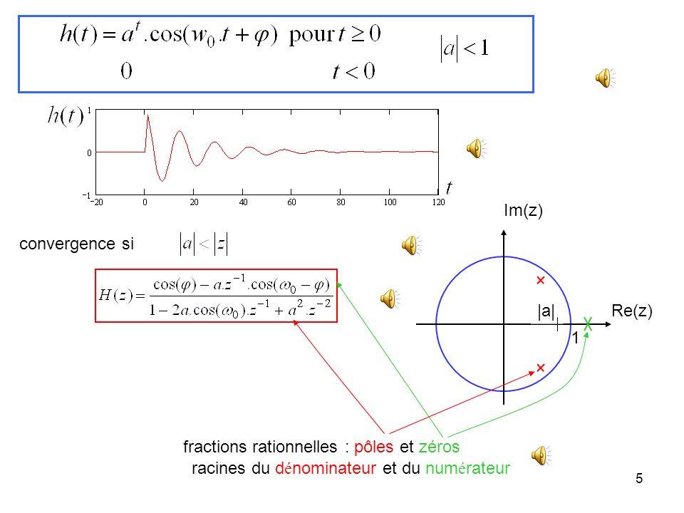 15 Re(z) t x(t) n y(n)=x(t) pour n=t signal à temps continu signal échantillonné X( ) transformée de Fourier X( ) périodisation transformée en z échantillonnage X ( )= Y ( e j ) - - Im(z) Y(z) - Y(z) domaine temporel domaine fréquentiel z=e j enroulement sur le cercle 1