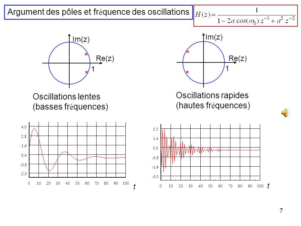 7 Argument des pôles et fr é quence des oscillations 1 Re(z) Im(z) 1 Re(z) Im(z) Oscillations lentes (basses fr é quences) Oscillations rapides (hautes fr é quences) 0102030405060708090100 -2.0 -0.8 0.4 1.6 2.8 4.0 0102030405060708090100 -3.0 -1.9 -0.8 0.3 1.4 2.5 t t