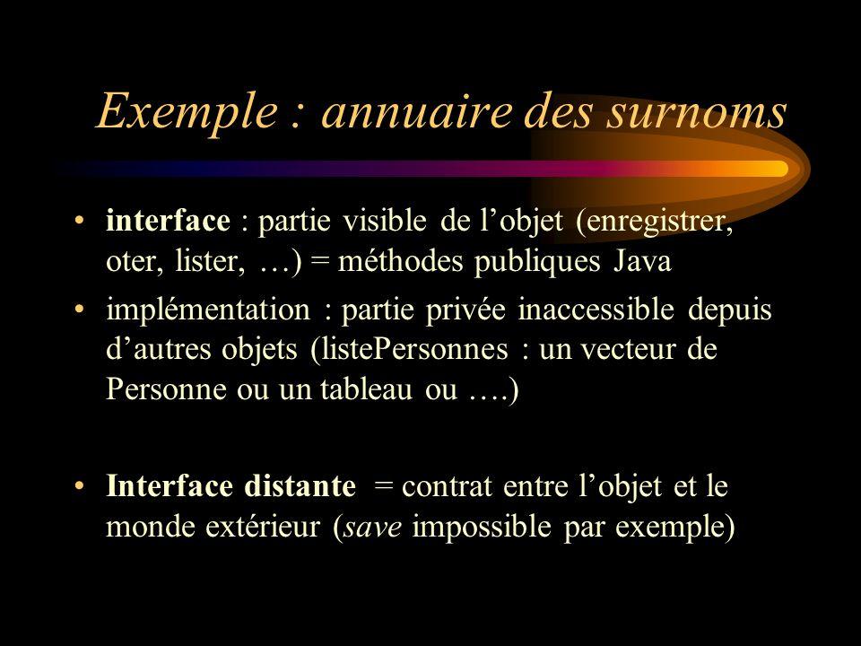 Exemple : annuaire des surnoms interface : partie visible de lobjet (enregistrer, oter, lister, …) = méthodes publiques Java implémentation : partie p