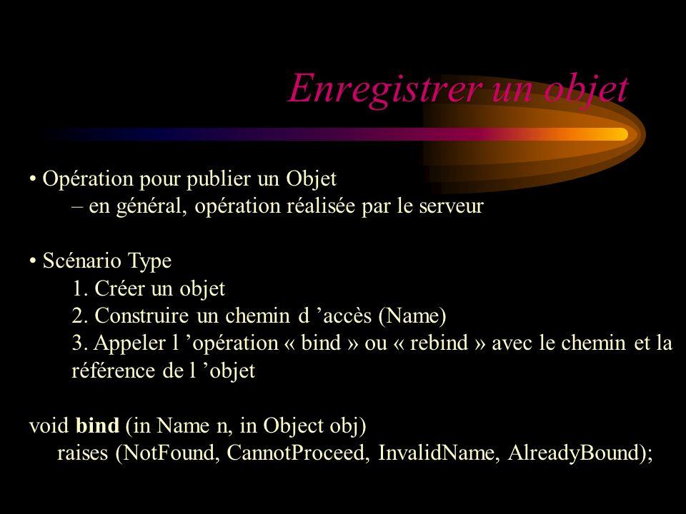 Enregistrer un objet Opération pour publier un Objet – en général, opération réalisée par le serveur Scénario Type 1. Créer un objet 2. Construire un