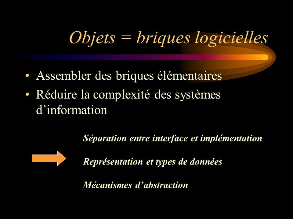 Objets = briques logicielles Assembler des briques élémentaires Réduire la complexité des systèmes dinformation Séparation entre interface et implémentation Représentation et types de données Mécanismes dabstraction