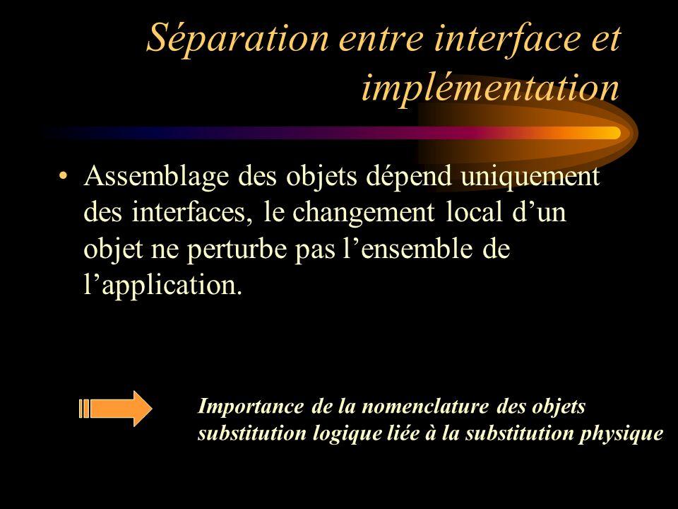 Séparation entre interface et implémentation Assemblage des objets dépend uniquement des interfaces, le changement local dun objet ne perturbe pas lensemble de lapplication.